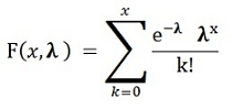 cumulative-poisson-distribution-formula